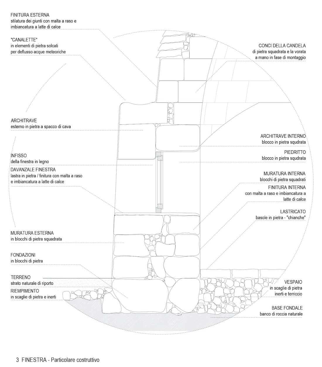 Studio tipologico trulli Cisternino 10